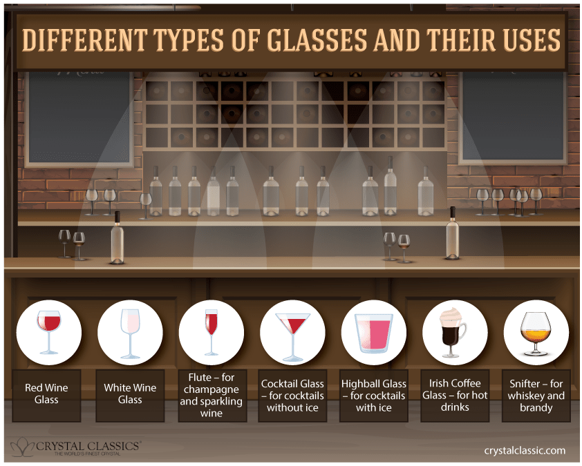 Infographic showing different glasses and their uses